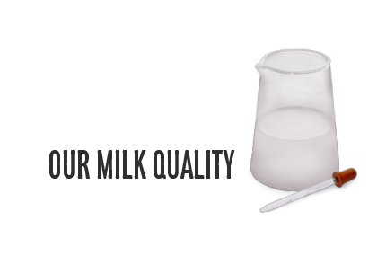Great Organic Milk Quality